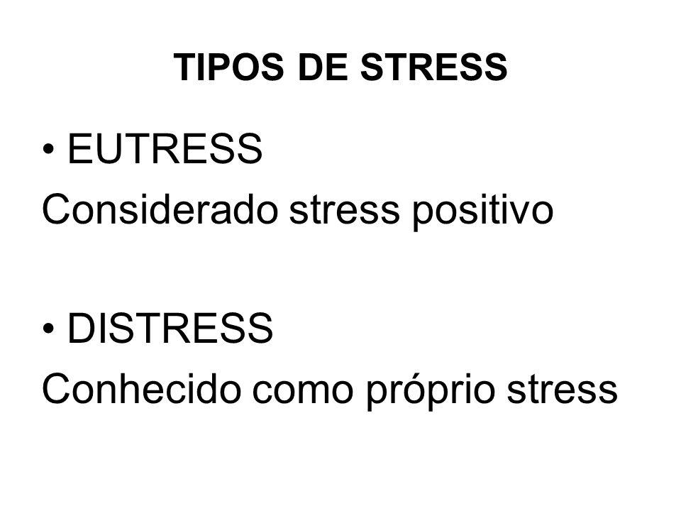 Considerado stress positivo DISTRESS Conhecido como próprio stress