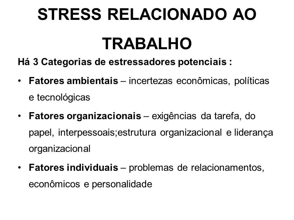 STRESS RELACIONADO AO TRABALHO