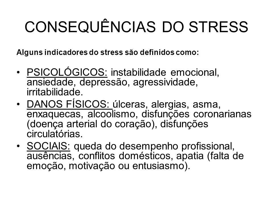 CONSEQUÊNCIAS DO STRESS