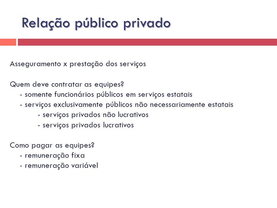 Relação público privado