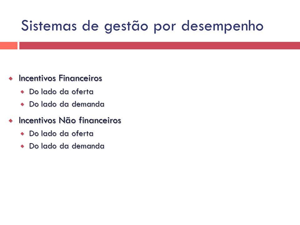 Sistemas de gestão por desempenho