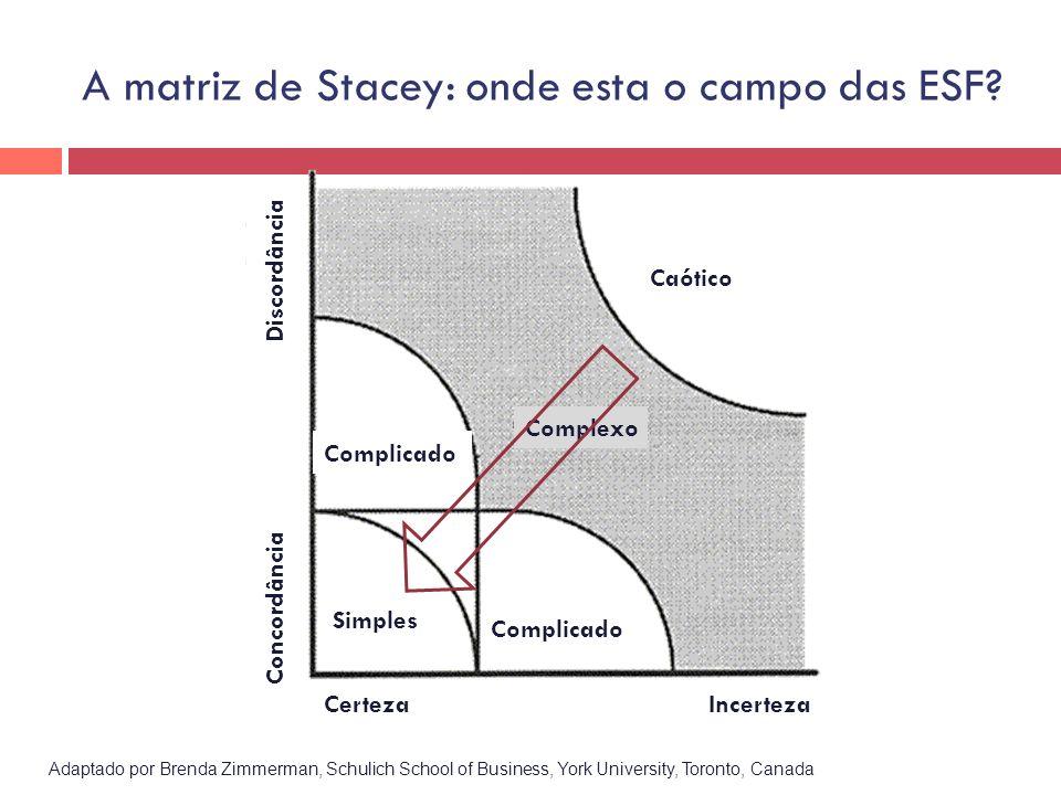 A matriz de Stacey: onde esta o campo das ESF