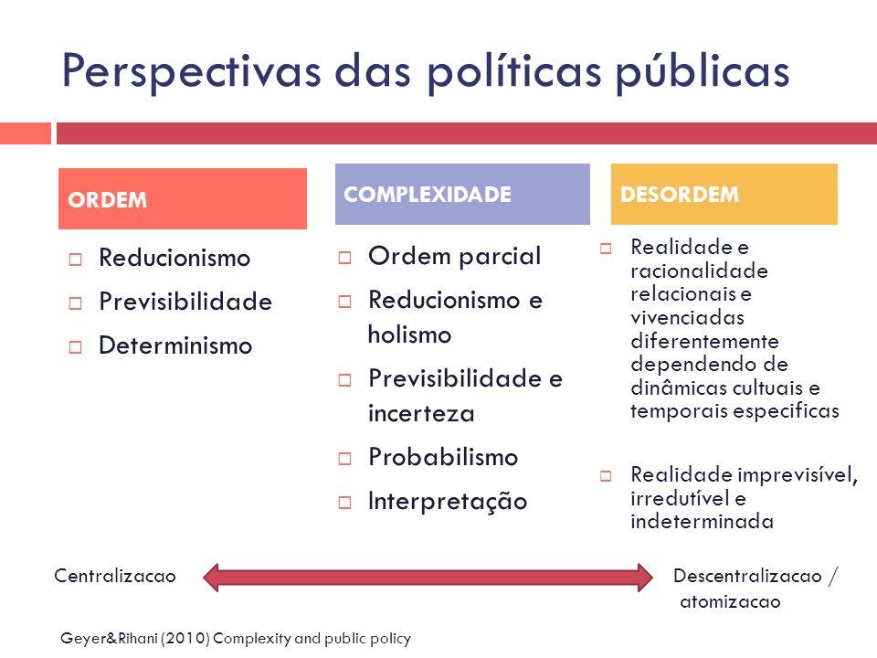 Perspectivas das políticas públicas