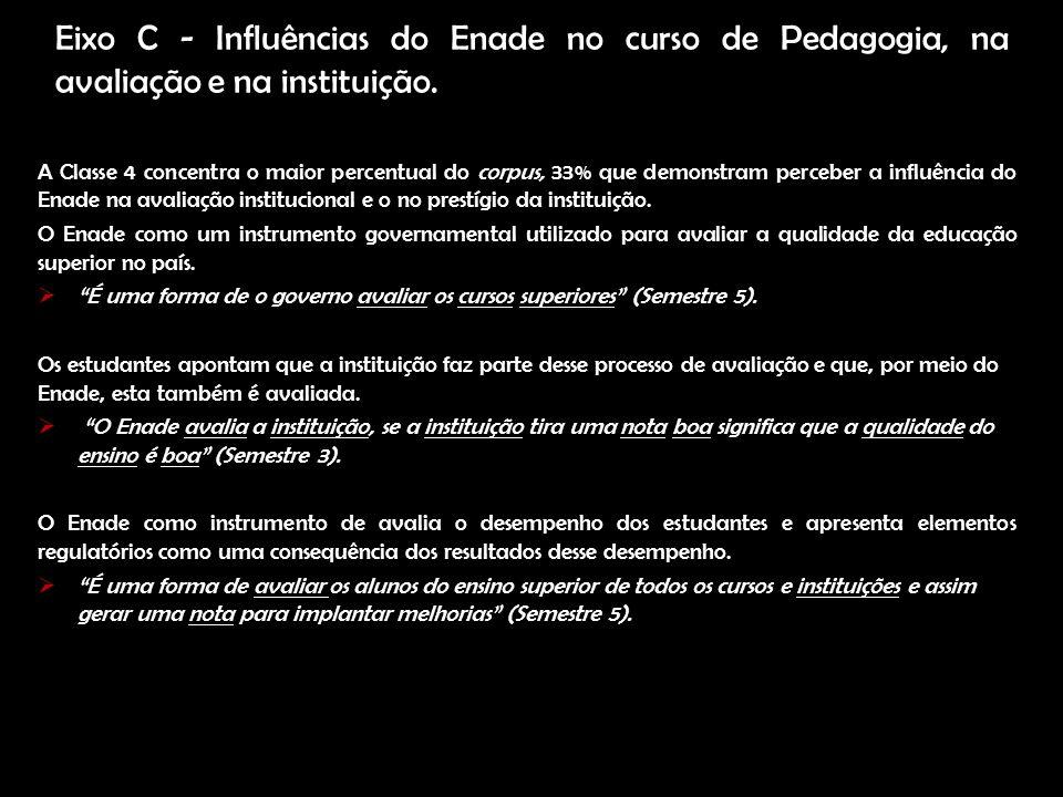 Eixo C - Influências do Enade no curso de Pedagogia, na avaliação e na instituição.