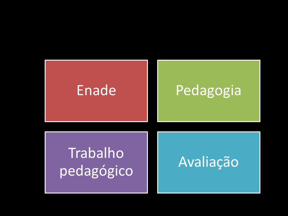 Enade Pedagogia Trabalho pedagógico Avaliação