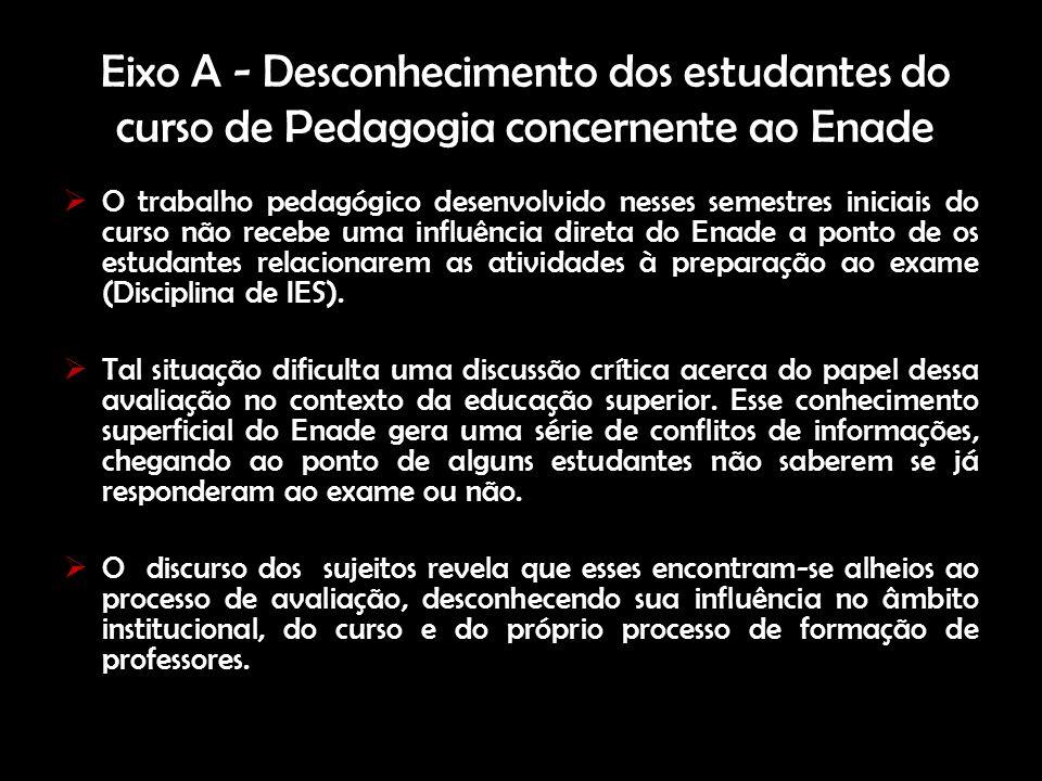 Eixo A - Desconhecimento dos estudantes do curso de Pedagogia concernente ao Enade