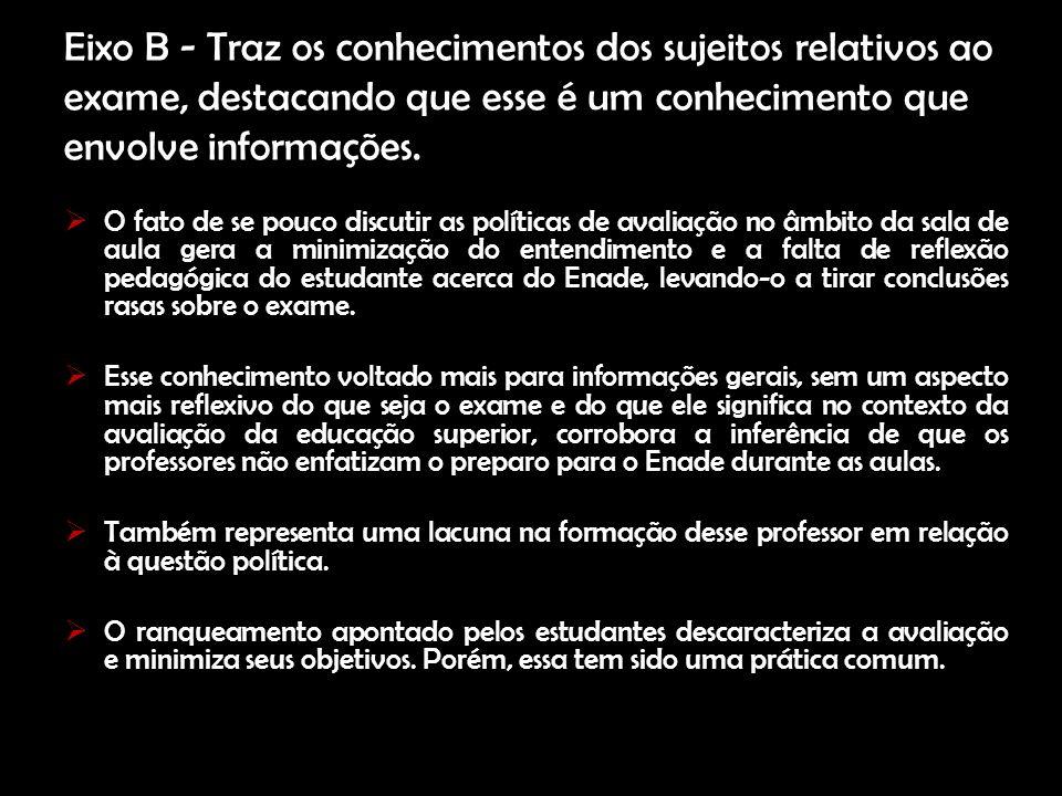 Eixo B - Traz os conhecimentos dos sujeitos relativos ao exame, destacando que esse é um conhecimento que envolve informações.