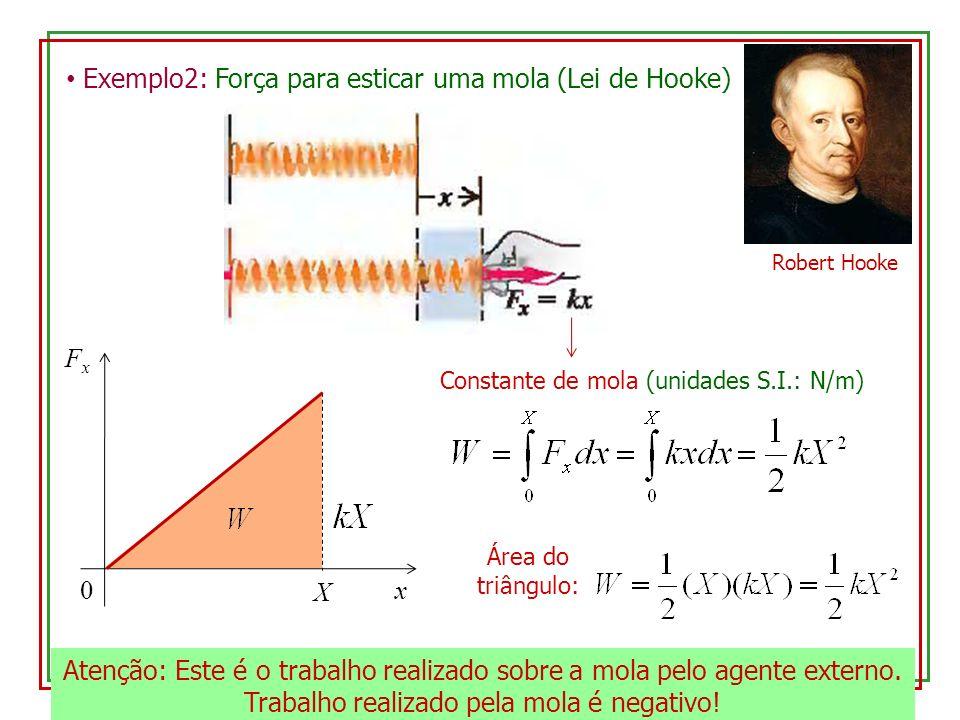 Constante de mola (unidades S.I.: N/m)