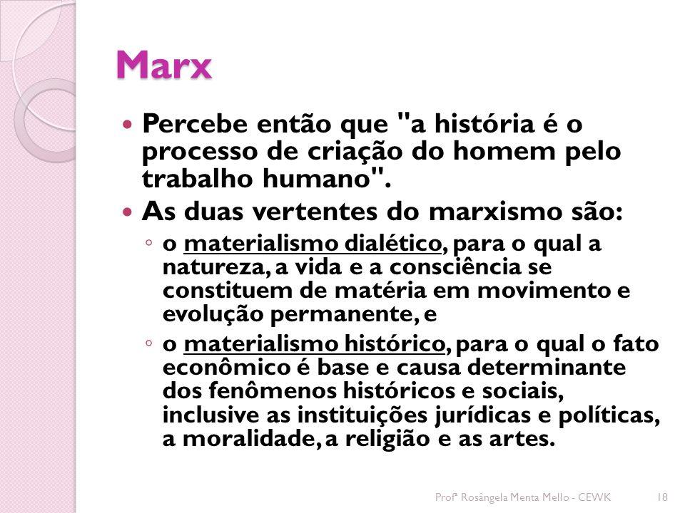 Marx Percebe então que a história é o processo de criação do homem pelo trabalho humano . As duas vertentes do marxismo são: