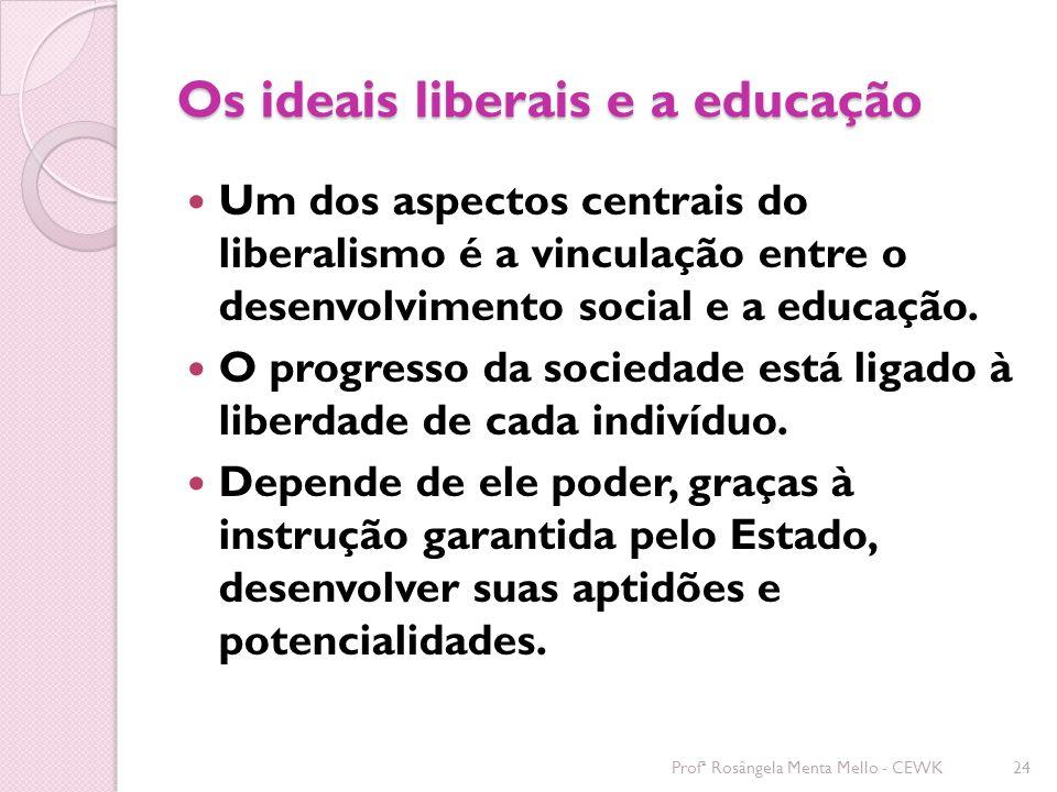 Os ideais liberais e a educação