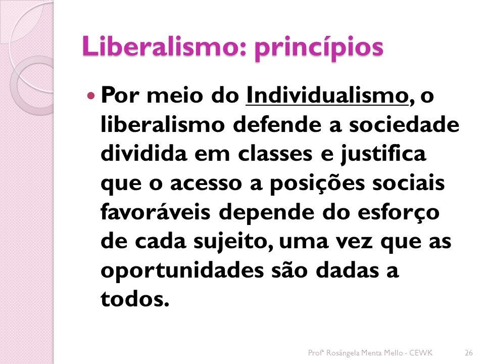 Liberalismo: princípios
