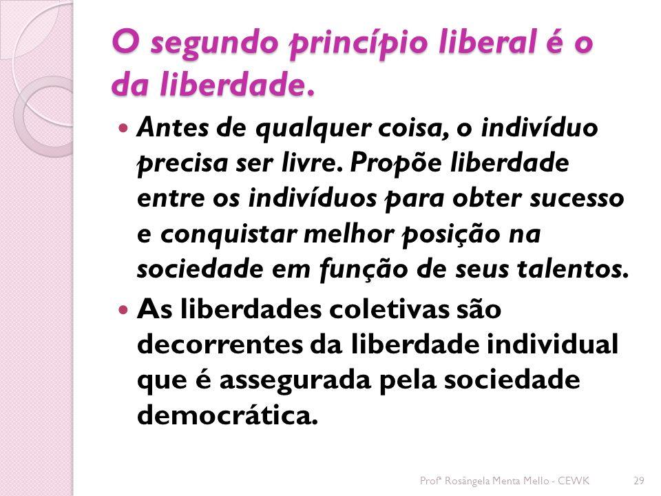 O segundo princípio liberal é o da liberdade.