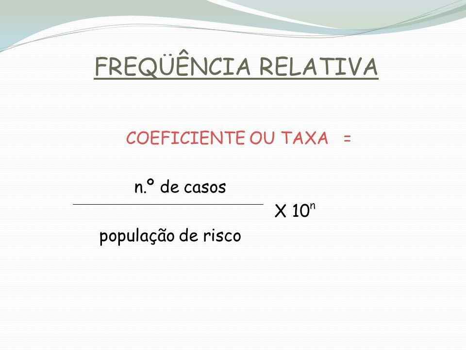 COEFICIENTE OU TAXA = n.º de casos X 10n população de risco