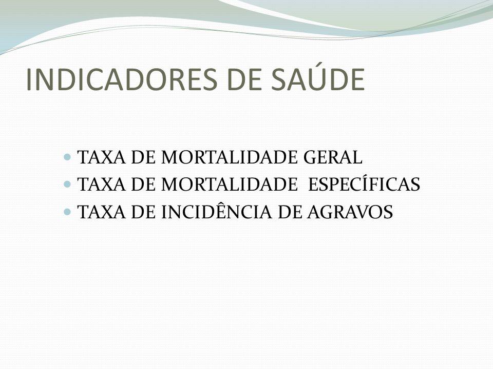 INDICADORES DE SAÚDE TAXA DE MORTALIDADE GERAL