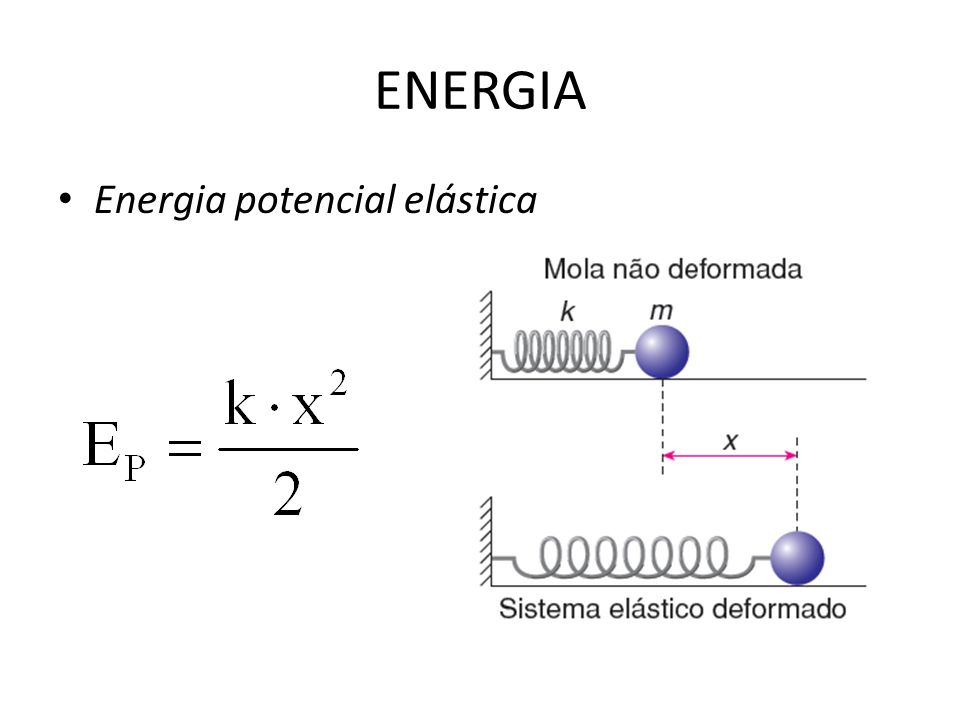ENERGIA Energia potencial elástica