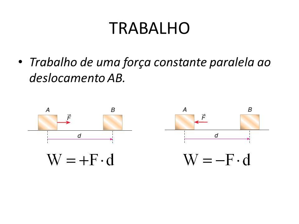 TRABALHO Trabalho de uma força constante paralela ao deslocamento AB.