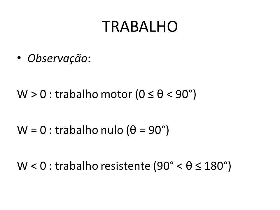 TRABALHO Observação: W > 0 : trabalho motor (0 ≤ θ < 90°)