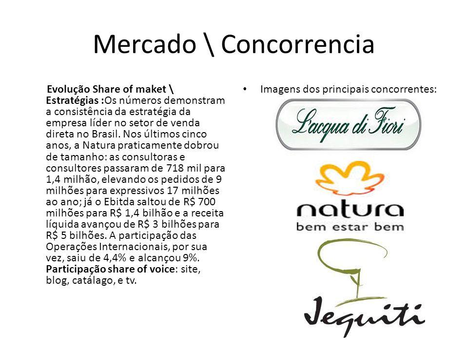 Mercado \ Concorrencia