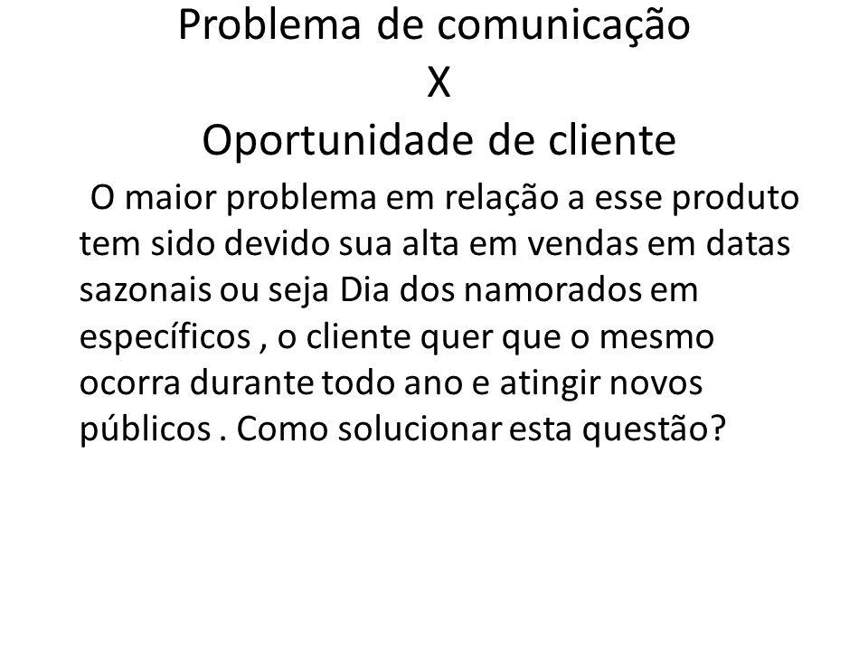Problema de comunicação X Oportunidade de cliente