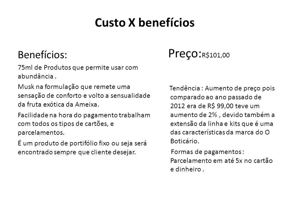 Custo X benefícios Preço:R$101,00 Benefícios: