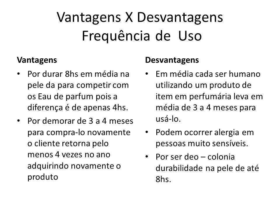 Vantagens X Desvantagens Frequência de Uso