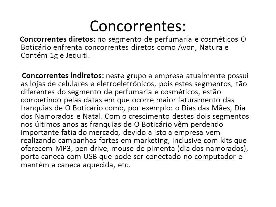 Concorrentes: