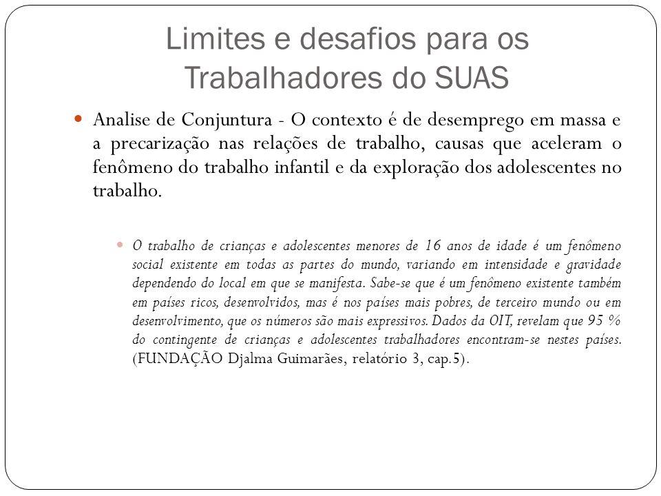 Limites e desafios para os Trabalhadores do SUAS