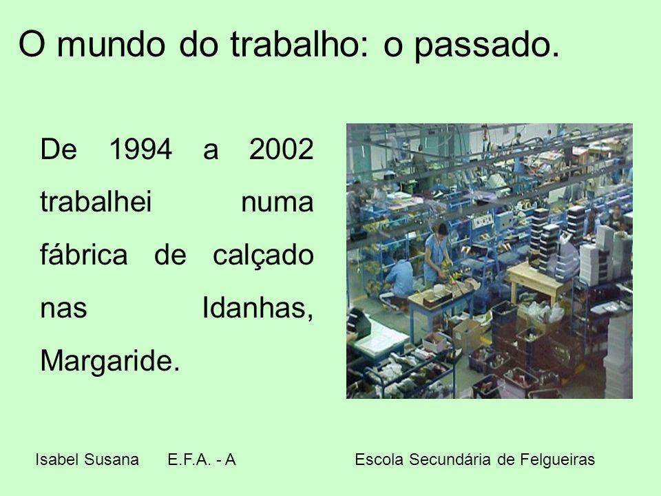 O mundo do trabalho: o passado.