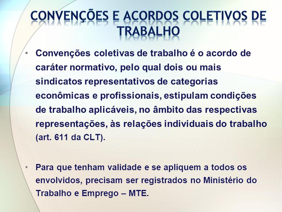 Convenções e acordos coletivos de trabalho