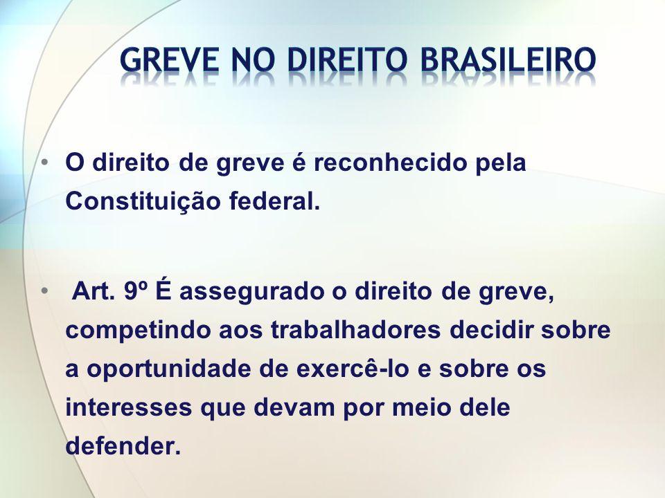 Greve no direito brasileiro