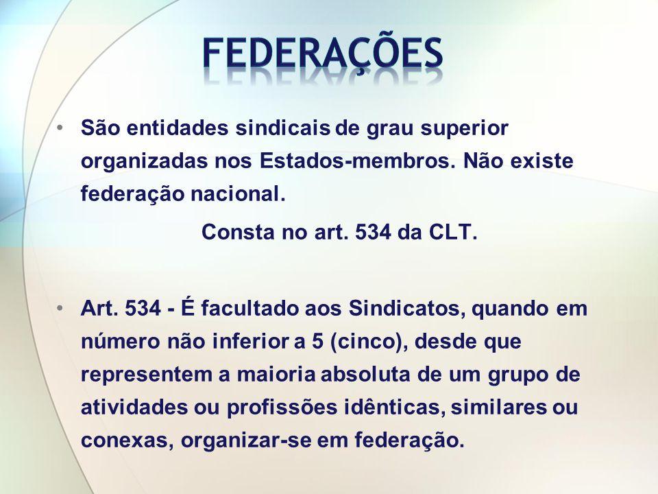 Federações São entidades sindicais de grau superior organizadas nos Estados-membros. Não existe federação nacional.