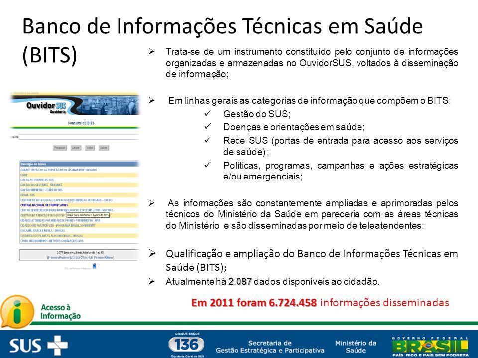 Banco de Informações Técnicas em Saúde (BITS)