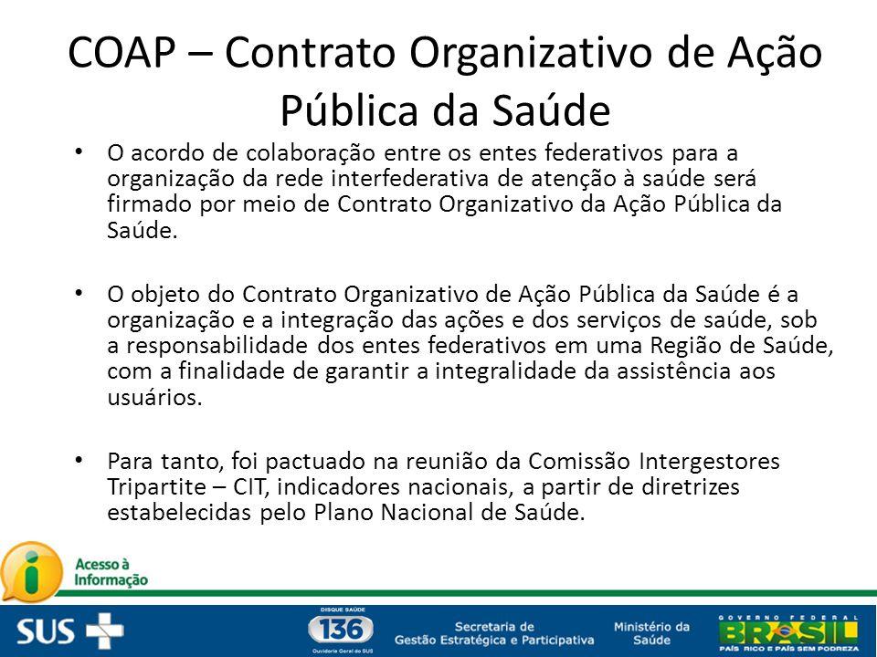 COAP – Contrato Organizativo de Ação Pública da Saúde