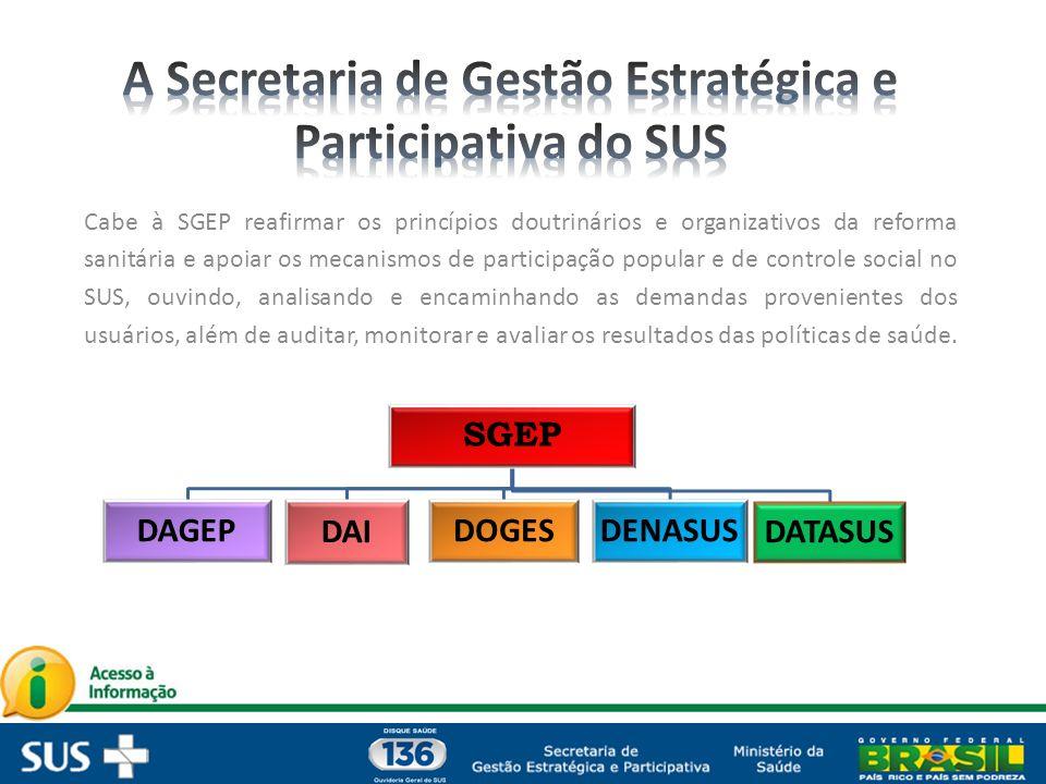 A Secretaria de Gestão Estratégica e Participativa do SUS