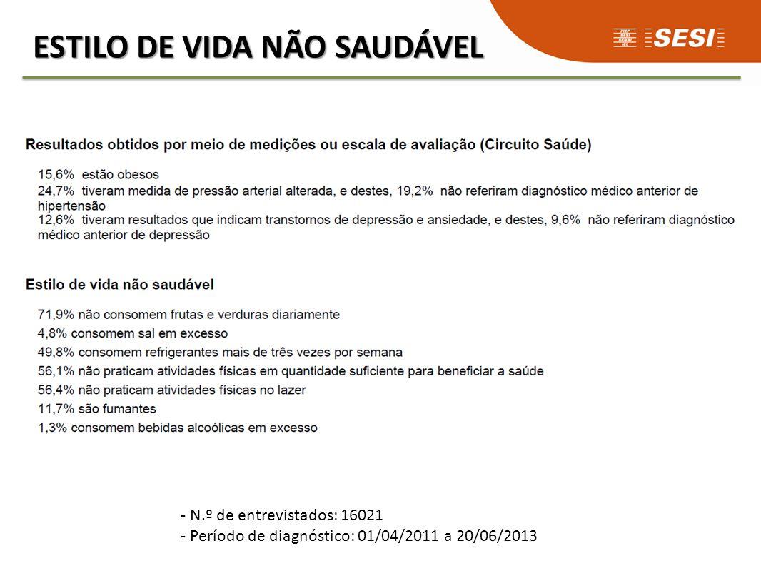 Relatório de Indicadores do DSEV