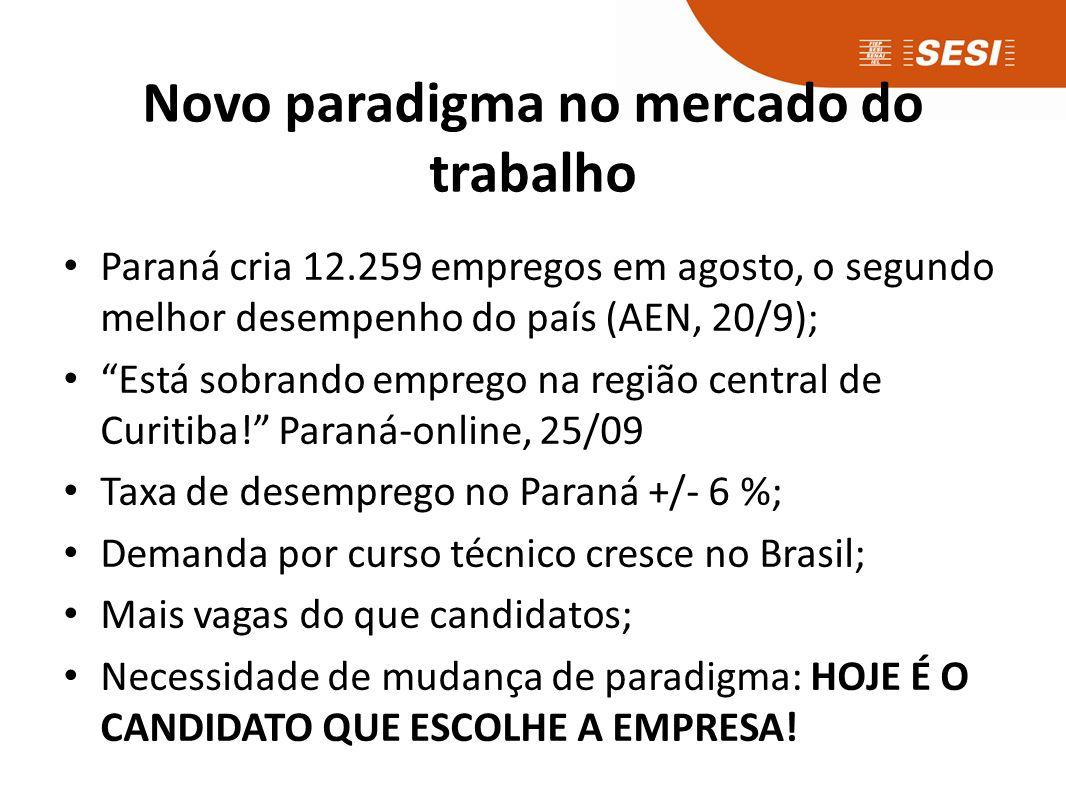 Panorama do Setor Moveleiro Brasil