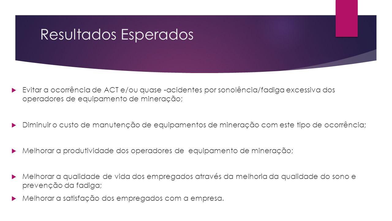 Resultados Esperados Evitar a ocorrência de ACT e/ou quase -acidentes por sonolência/fadiga excessiva dos operadores de equipamento de mineração;