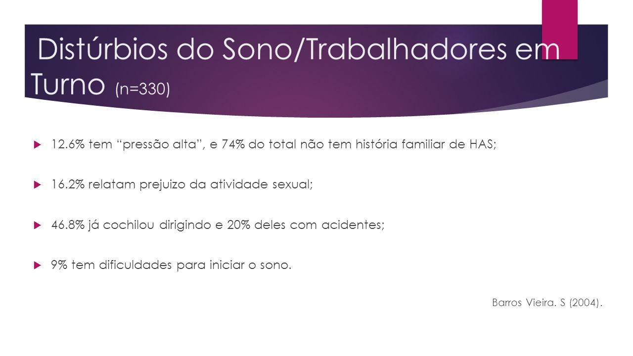 Distúrbios do Sono/Trabalhadores em Turno (n=330)