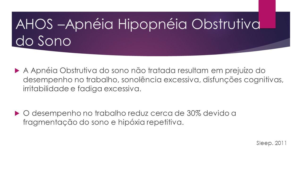 AHOS –Apnéia Hipopnéia Obstrutiva do Sono