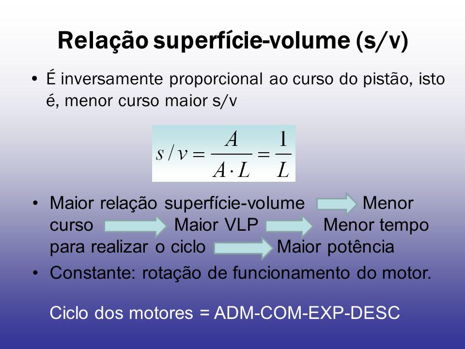 Relação superfície-volume (s/v)