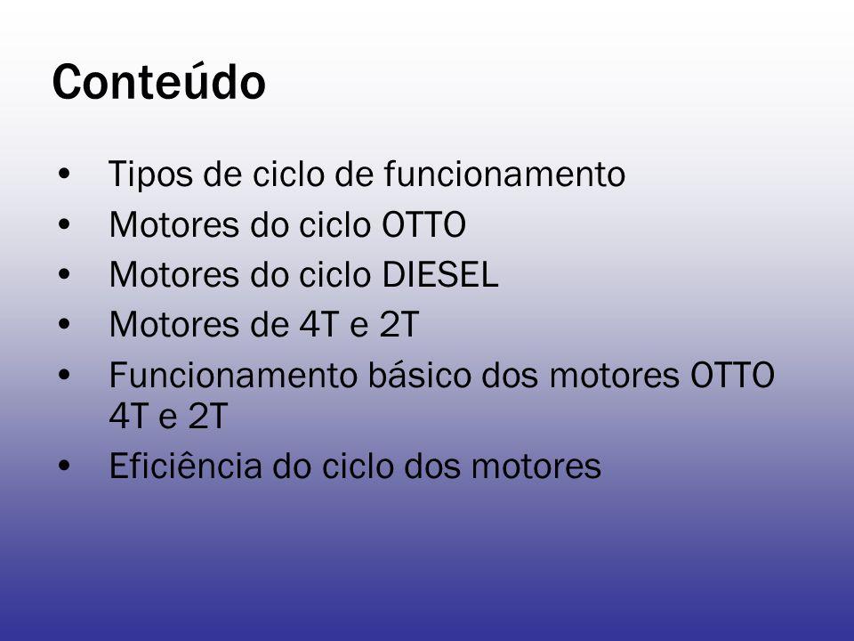 Conteúdo Tipos de ciclo de funcionamento Motores do ciclo OTTO