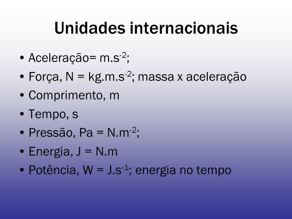 Unidades internacionais