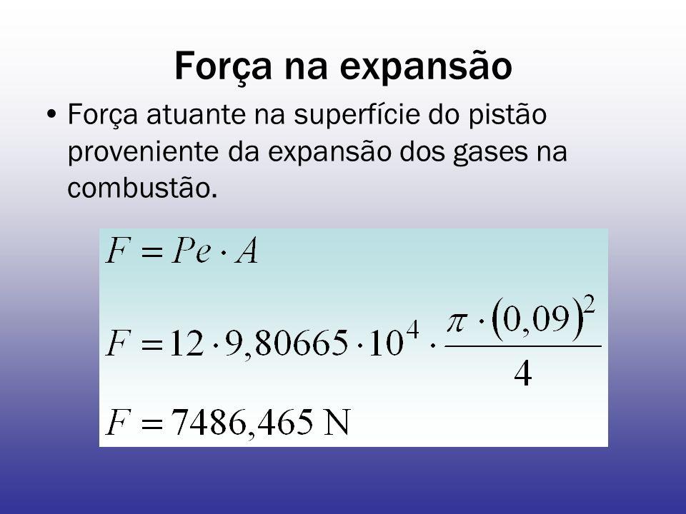 Força na expansão Força atuante na superfície do pistão proveniente da expansão dos gases na combustão.