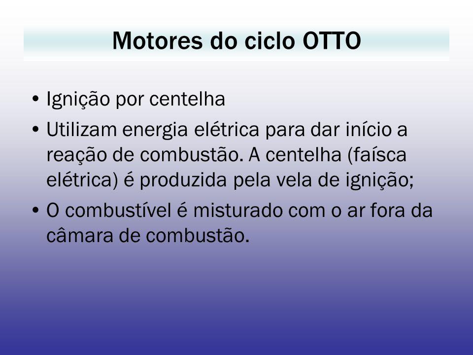 Motores do ciclo OTTO Ignição por centelha