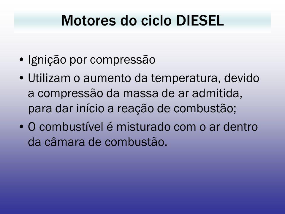 Motores do ciclo DIESEL