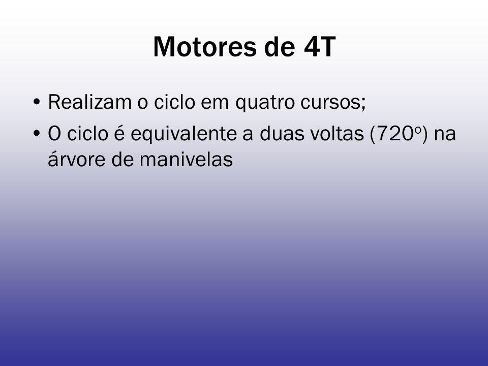Motores de 4T Realizam o ciclo em quatro cursos;