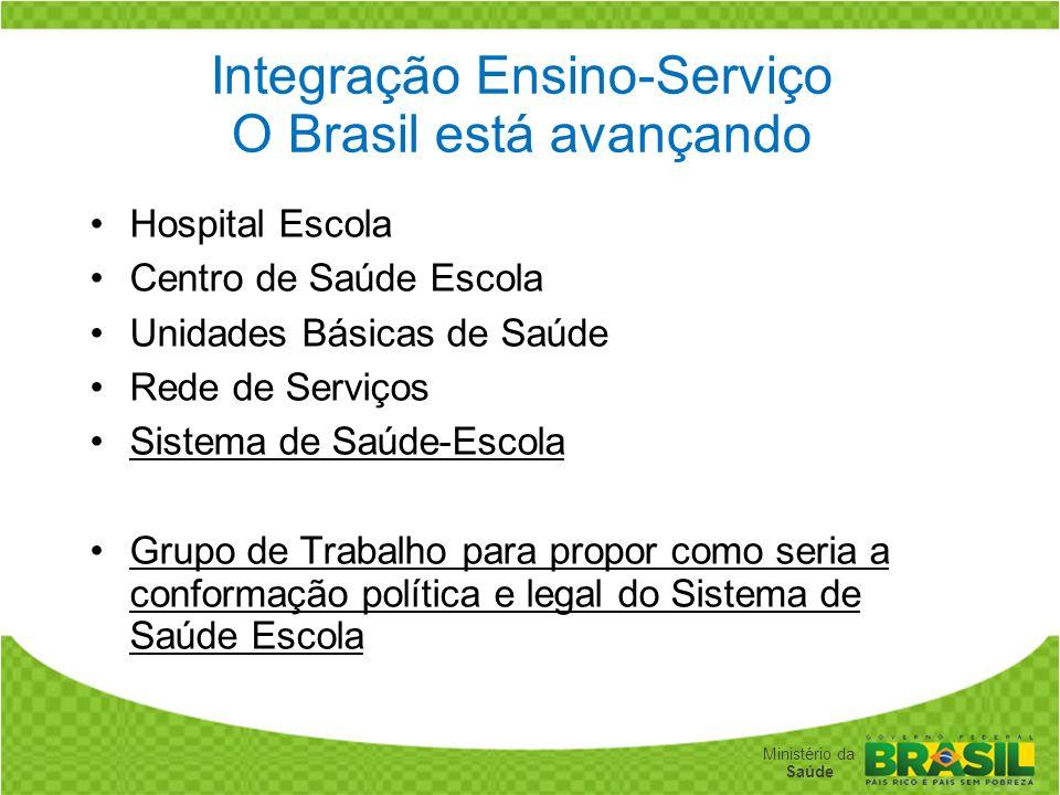 Integração Ensino-Serviço O Brasil está avançando