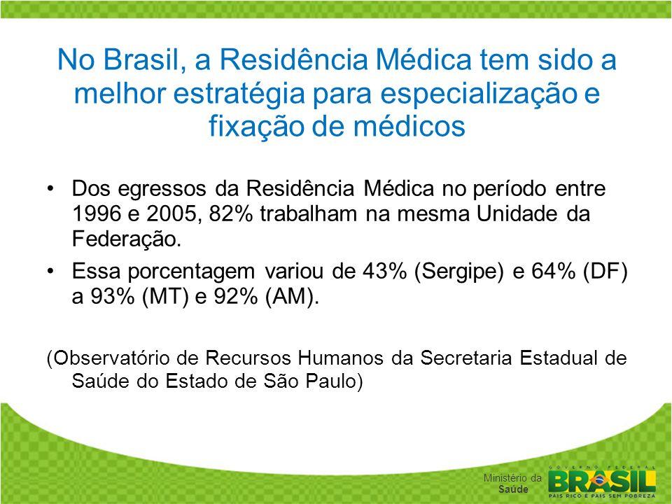 No Brasil, a Residência Médica tem sido a melhor estratégia para especialização e fixação de médicos