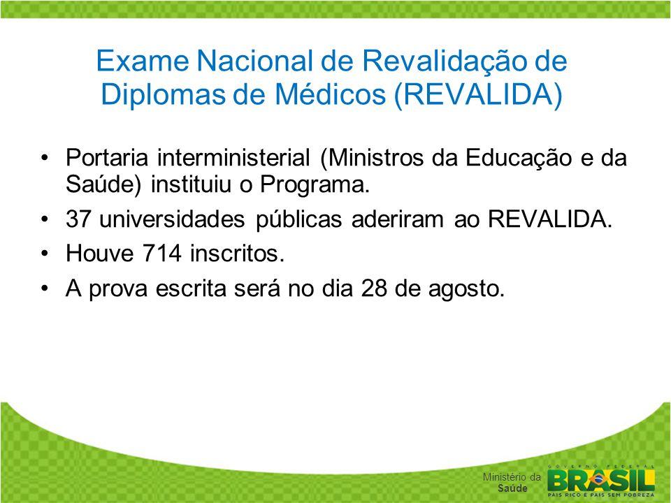 Exame Nacional de Revalidação de Diplomas de Médicos (REVALIDA)