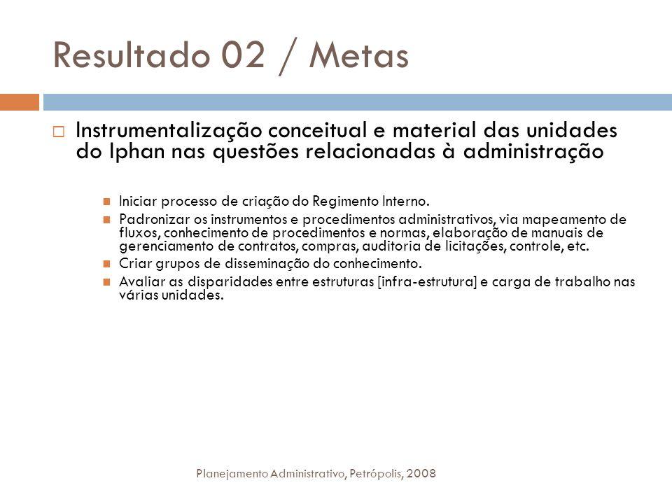 Resultado 02 / Metas Instrumentalização conceitual e material das unidades do Iphan nas questões relacionadas à administração.